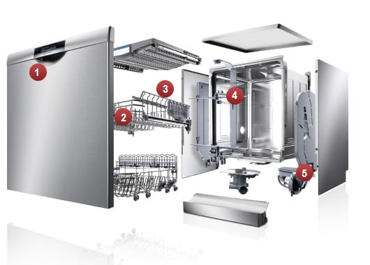 bosch dishwasher internal